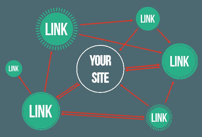 backlink